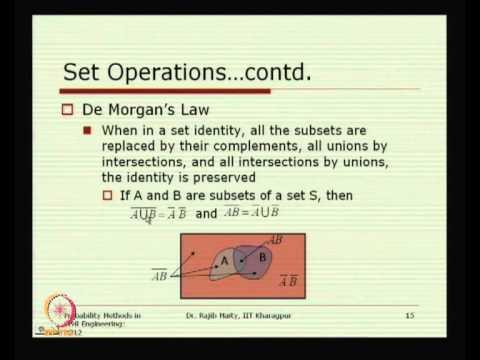 Mod-01 Lec-03 Set Theory and Set Operations