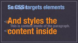 CSS Fundamentals Part 1
