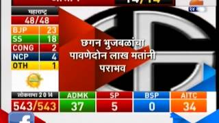 Zee24Taas: ALL PARTIES FIGURE OF ELECTION RESULT