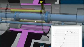 CATIA V6 | Systems Engineering | Systems Dynamic Behaviour Simulation