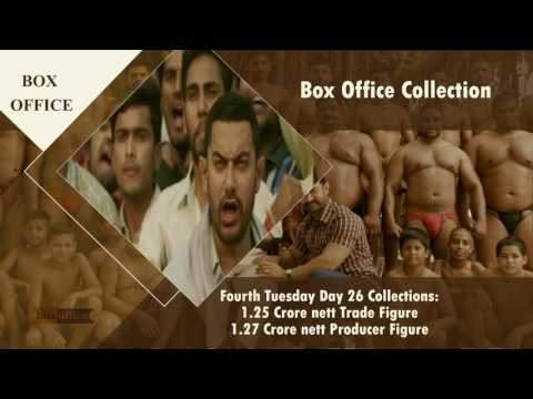 Dangal | Box Office Collection | 2016-17 | INDIA | Worldwide