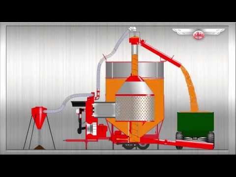 Grain dryers - PEDROTTI - Grain dryer functioning - funzionamento essiccatoio per cereali