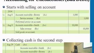 Financial Accounting: Merchandise Inventory&Receivables