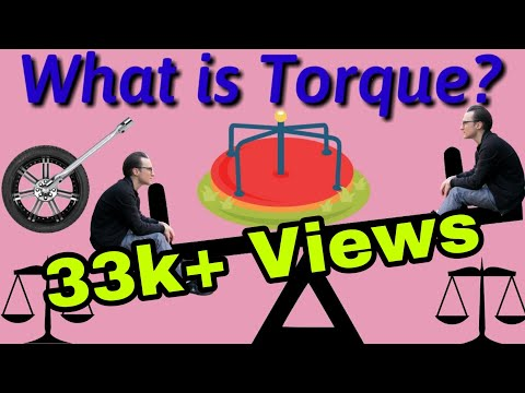 What Is Torque?|Introduction To Torque|Clockwise And Anti-Clockwise Torque|Rotational Motion.