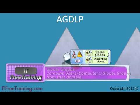 MCITP 70-640: Group Strategy AGDLP