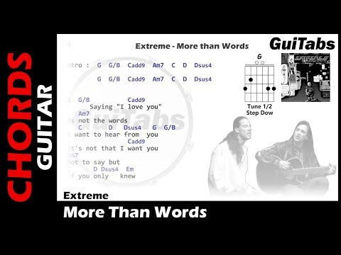 Dorable Extreme More Than Words Chords Component - Basic Guitar ...