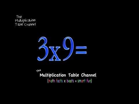 Multiplizuerungstabelle 3 Lied und Video