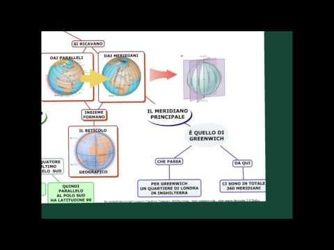 L'orientamento: Il Reticolato Geografico