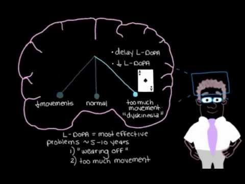 Khan Academy - Managing Parkinson's Disease with Medications