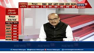 Video কাল  রায়ের  আগে News 18 বাংলায় পঞ্চায়েত ভোটের  Exit Poll MP3, 3GP, MP4, WEBM, AVI, FLV Oktober 2018