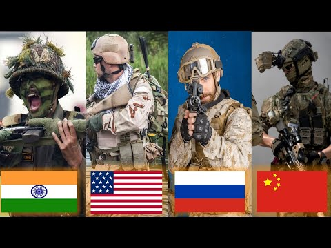 Top 10 Armies in the World 2020