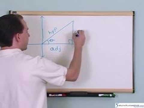 Trigonometrie & Pre Infinitesimalrechnungs- Tutor - Beispiel3 - Sin, Cos, Tan