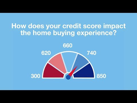 Mortgage Basics: How does your credit score impact the home buying experience?