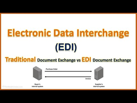 What is EDI in eCommerce ? (Electronic Data Interchange) || Simply Explain (видео)