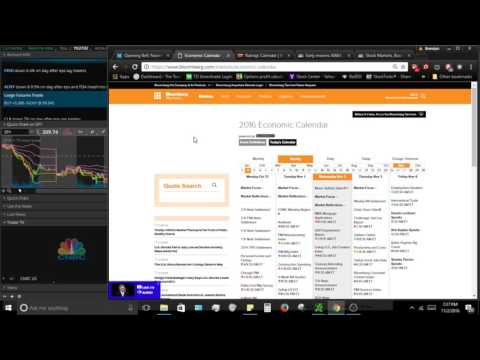 Stock Market Morning Routine - Screening For Stock Market News In The Morning - Options Trading