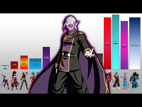 Dragon Ball Heroes POWER LEVELS All Characters - DBH Episode 28 Updated