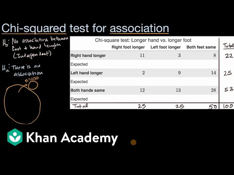 Chi square test for association independence video khan academy watchthetrailerfo