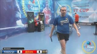 Ковальчук О. vs Дейнега К.