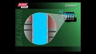 FilterSavvy - Baldwin Filters - Coolant Filters 2