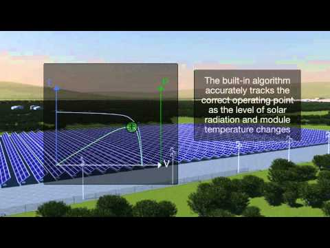 ABB central inverters – High efficiency solar inverters for large-scale solar power generation