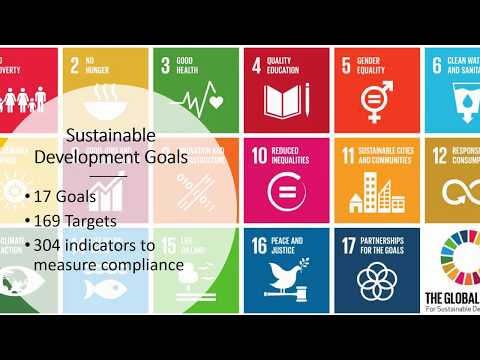 ESG Robo Sustainability Solutions