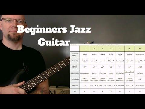 Jazz Guitar Basics – Beginners Jazz Guitar Lesson