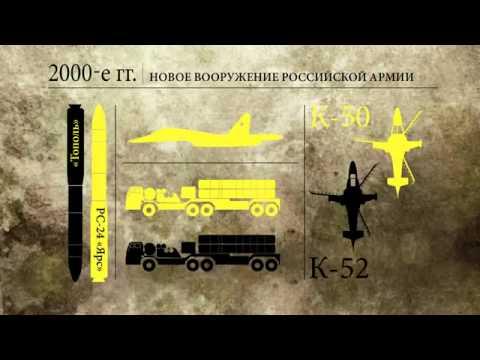 Путин что ждет российскую армию