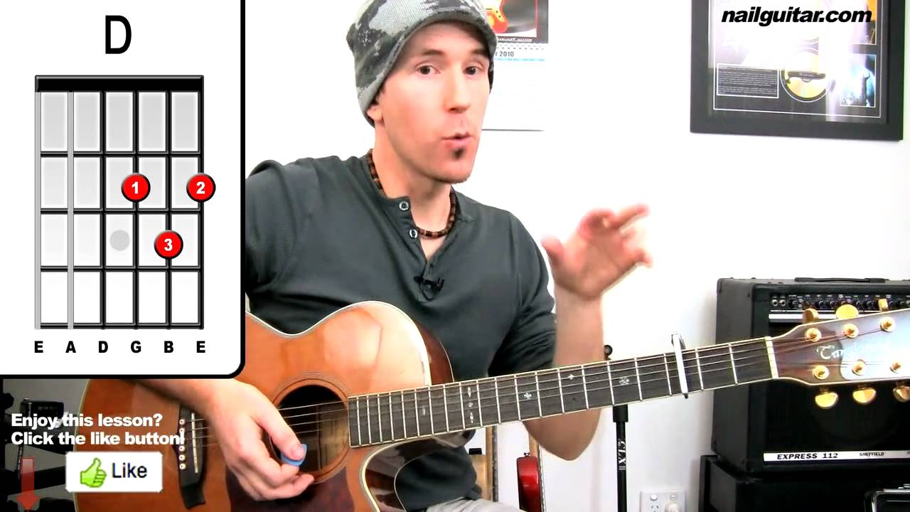 'Love The Way You Lie' Eminem Rihanna Guitar Lesson – Easy Beginners Acoustic How To Play Tutorial