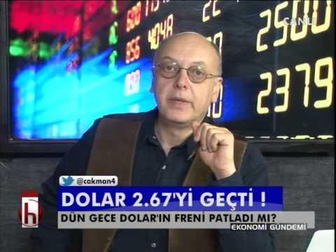 Dr. Cüneyt Akman'la Piyasalar: Doların freni patladı mı?
