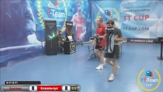 Костюк Б. vs Ковальчук О.