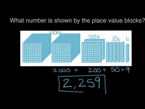 Place Value Blocks Video Place Value Khan Academy