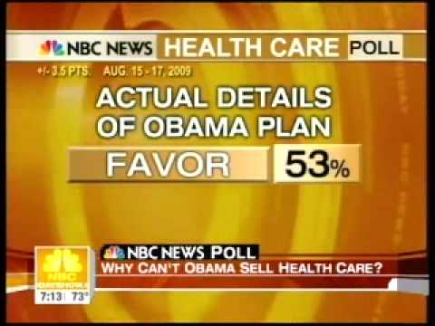 """Chuck Todd: When Americans Read """"Actual Details"""" Of Obama Health Care Plan, Majority Supports It"""