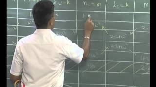 Mod-01 Lec-22 Equations Of Motion