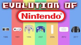 Video Evolution of Nintendo Consoles MP3, 3GP, MP4, WEBM, AVI, FLV Februari 2019