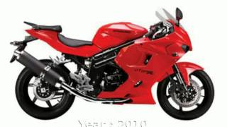 8. Hyosung GT 650S FI Features & Details