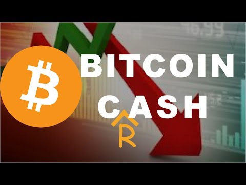 Bitcoin CrASH!  This again, where do we go next? video