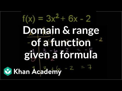 Domain And Range Of Quadratic Functions Video Khan Academy