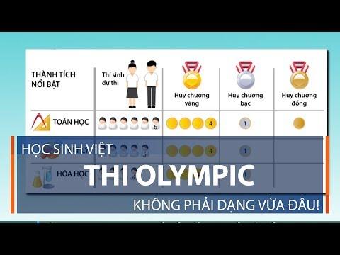 Học sinh Việt thi Olympic: Không phải dạng vừa đâu! | VTC1 - Thời lượng: 74 giây.