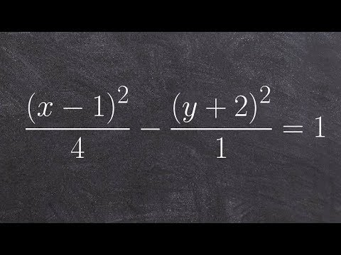 10.4 Finding the vertices, foci and asymptotes of a hyperbola