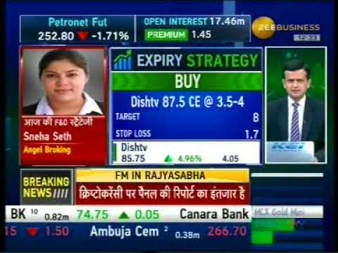 Counter is short heavy, expect some recovery- Ms. Sneha Seth, Zee Business, 2nd January