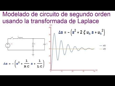 Modelado de circuito de segundo orden usando transformada de Laplace