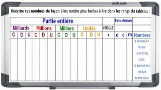 Maths 6ème - Nombres entiers et nombres décimaux Exercice 3