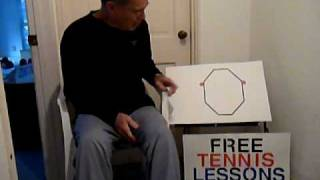 http://www.freetennislessons.net There are a number of ways to increase the amount of topspin achieved on ground strokes. Modifying the way you hold the rack...