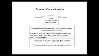 Мега проект 2014 — Горюнова С.В., Шелгинский В.А., Матяж Н.В. — видео