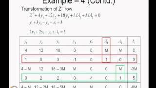 Mod-02 Lec-13 Linear Programming: Dual Problem