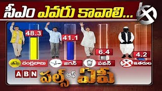 Chanakya Survey Over AP Pulse On 2019 Election Polls | ABN Telugu