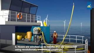 James Fisher - Ship-to-Turbine™ operational overview