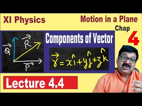 Vectors, Resolution Of Vectors, Components Of Vector, Motion In A Plane, Class 11 Physics Chapter 4,
