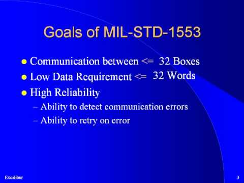 Messages - Part 2 of a 4 part introduction to MIL-STD-1553
