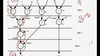 Mod-02 Lec-03 Scheduling Algorithms-2